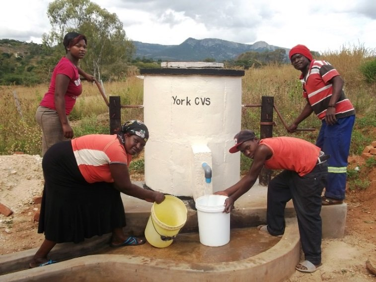 Wishing for a Water Well