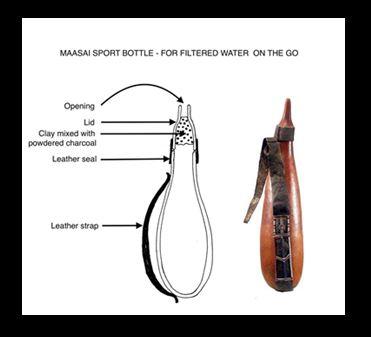 maasai bottle